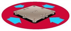 Stackable Pallets, Stackable Pallet, Stackable Plastic Pallets, Stackable Pallet Specifications